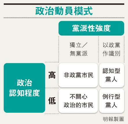 https://fs.mingpao.com/pns/20170513/s00009/e9e74accc43376943232e5341697c1b5.jpg